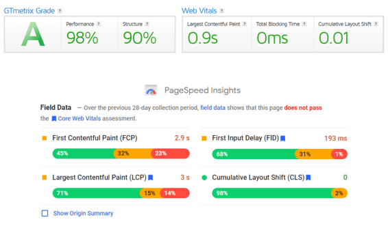 Are Google's Core Web Vitals Metrics Unreasonable?