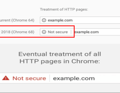 Google Chrome 68 introduces HTTPS as the new security must-have
