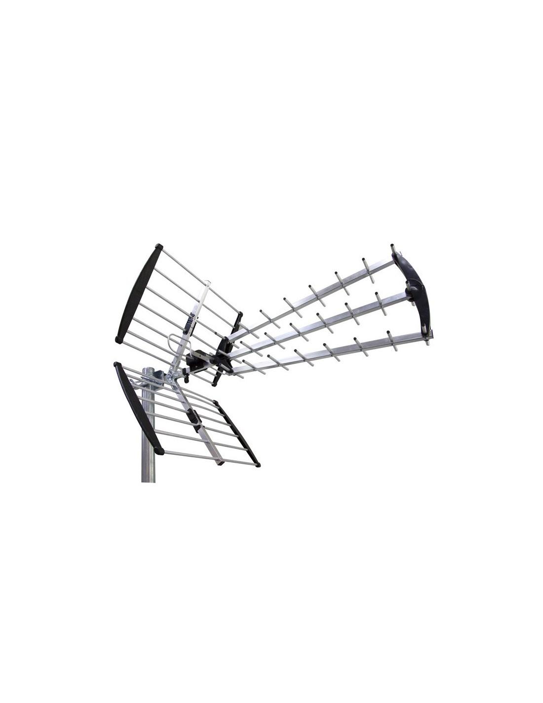 Antenne Tnt Reception Difficile