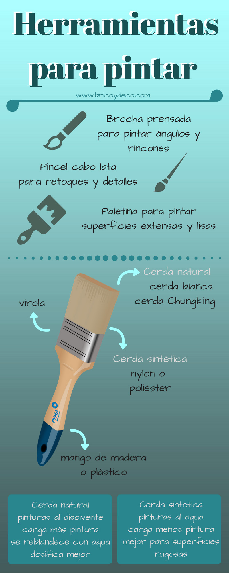 infografía: herramientas para pintar