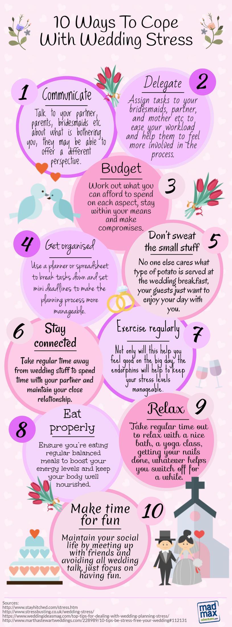 Wedding Stress Infographic
