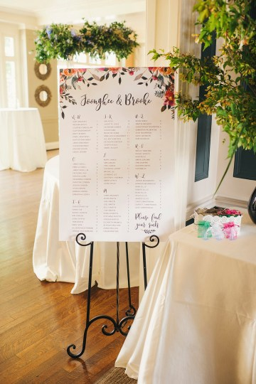 Natural Stateside After-Wedding Reception – Ayres Photography 14