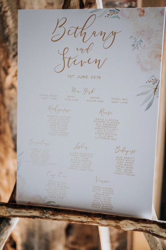 A Rustic Wedding at Tithe Barn (c) Bloom Weddings (75)