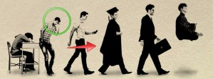 PHD AND MASTERS PROOFREADING AND EDITING