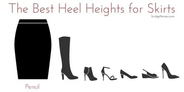 Heel heighs