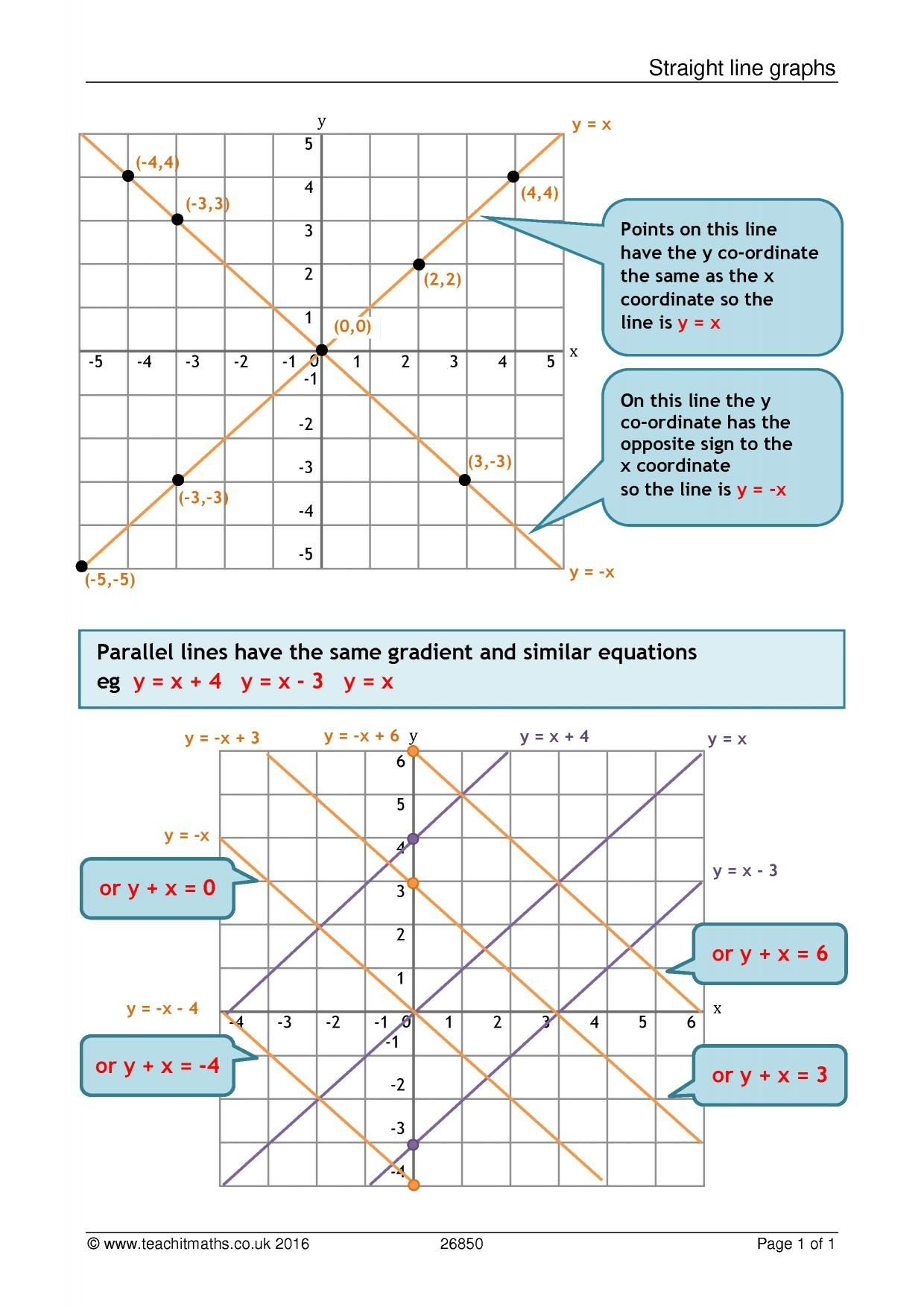 3 3 Slopes Of Lines Worksheet Answers