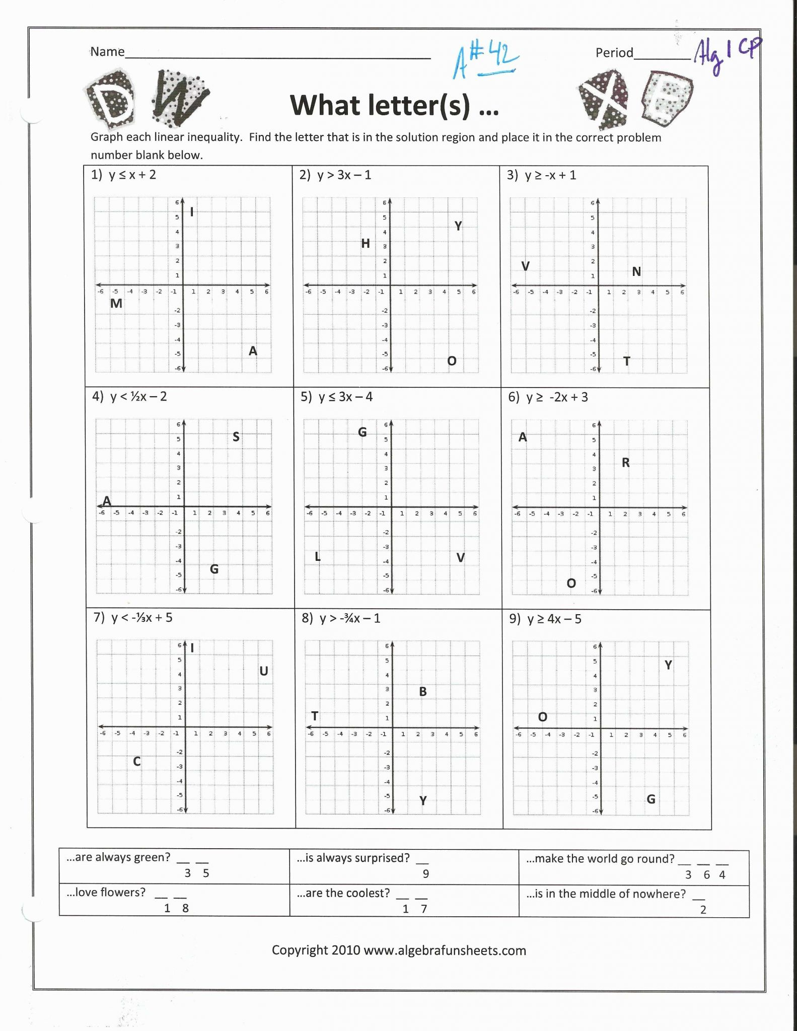 6 1 Solving Systems By Graphing Worksheet Answers