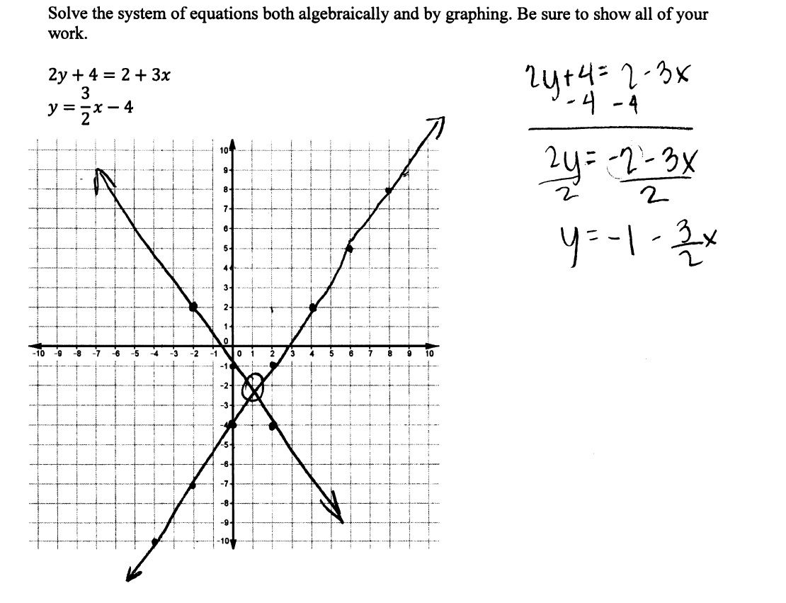 Algebra 1 Slope Intercept Form Worksheet 1