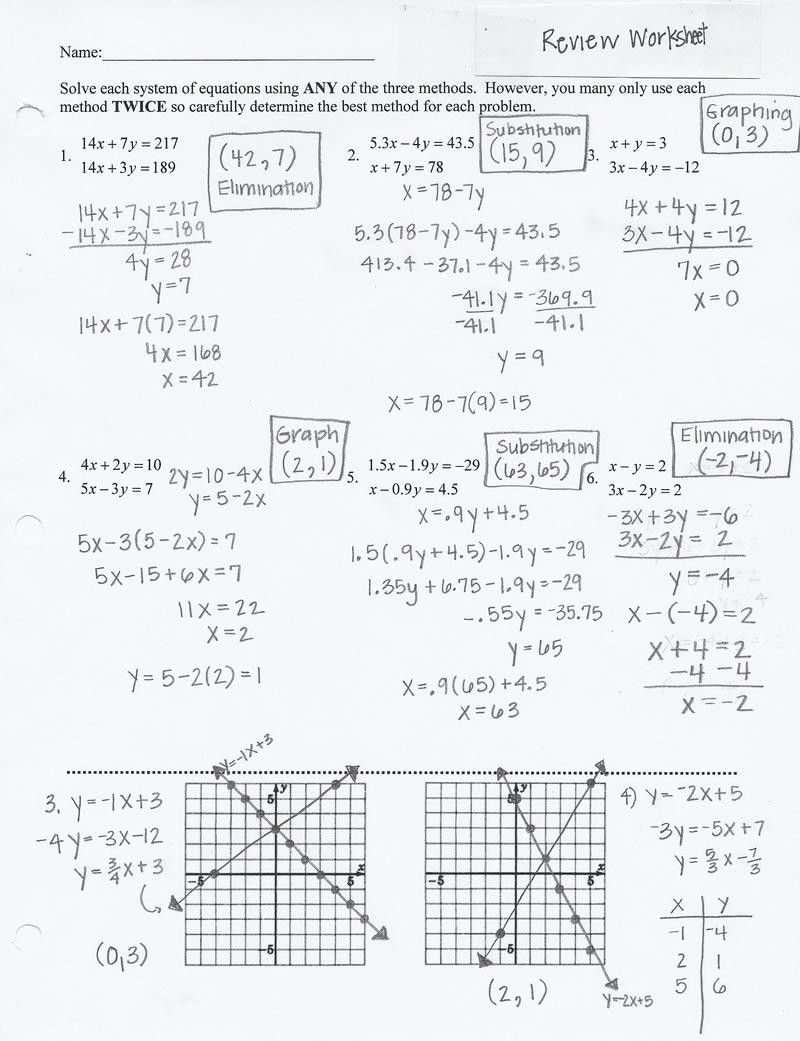 medium resolution of Perpendicular Lines Worksheet Answers - Nidecmege