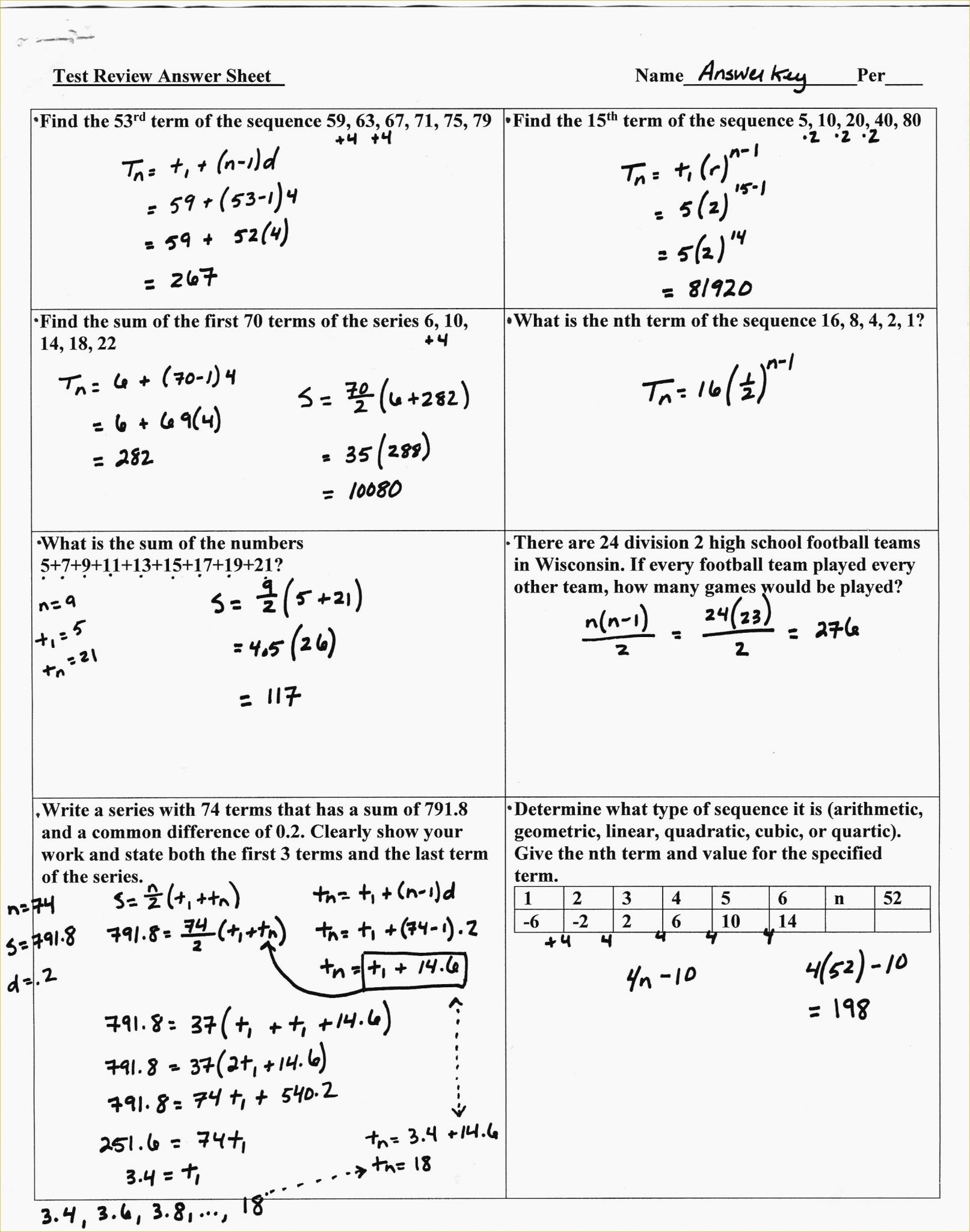 Arithmetic Sequence Practice Worksheet
