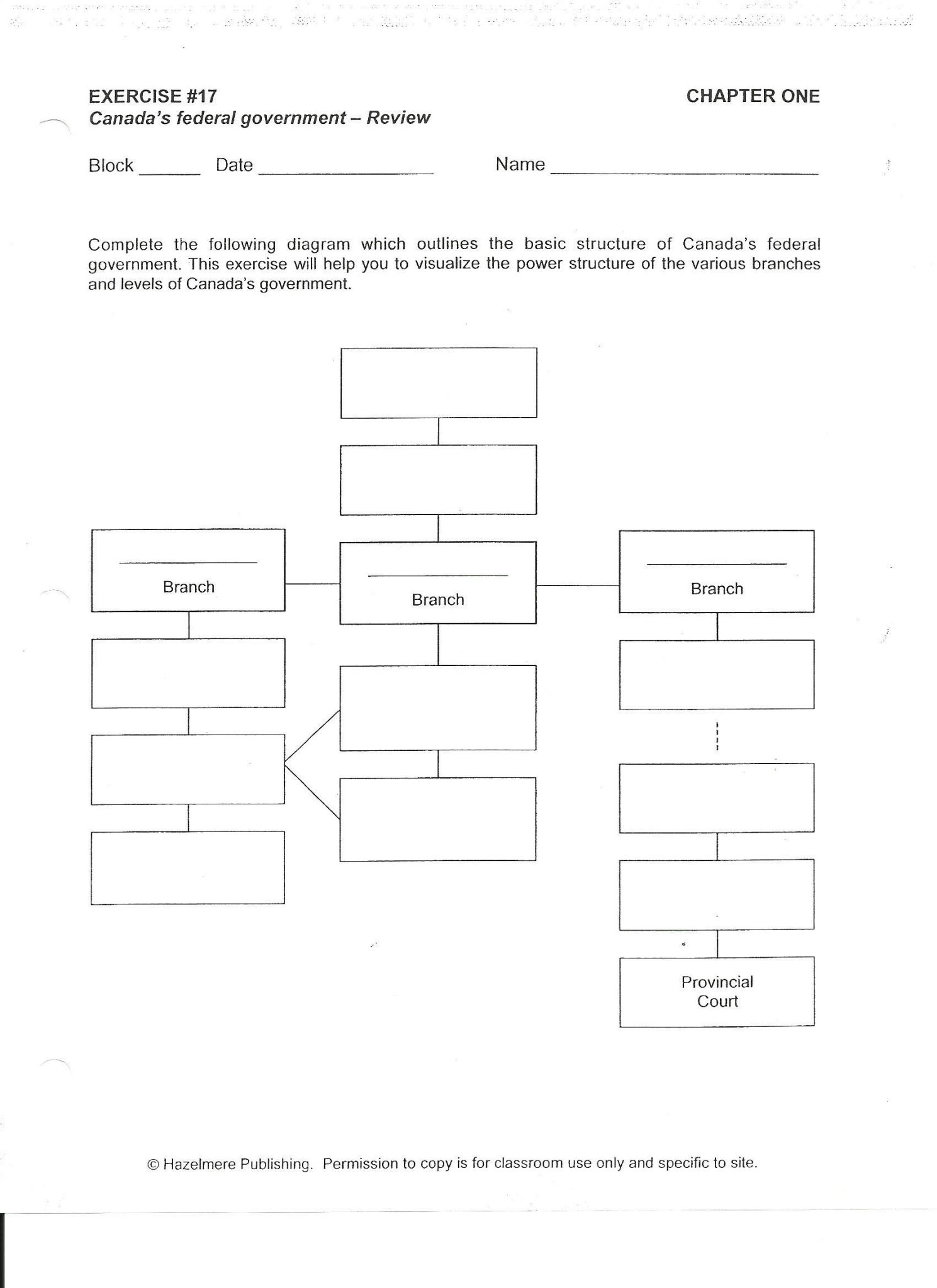 Science Branches Worksheet