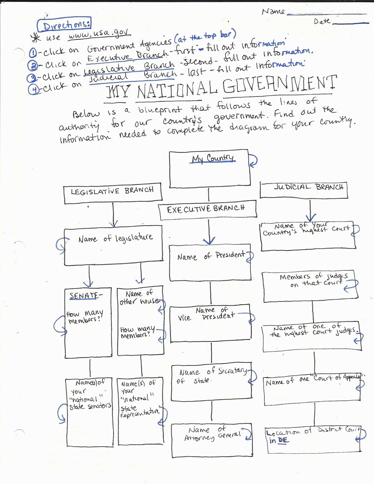 Worksheet Branches Of Govt 3