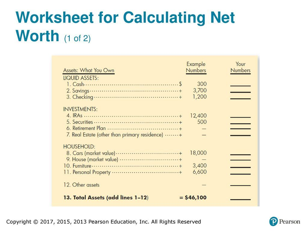 Calculating Gross Pay Worksheet