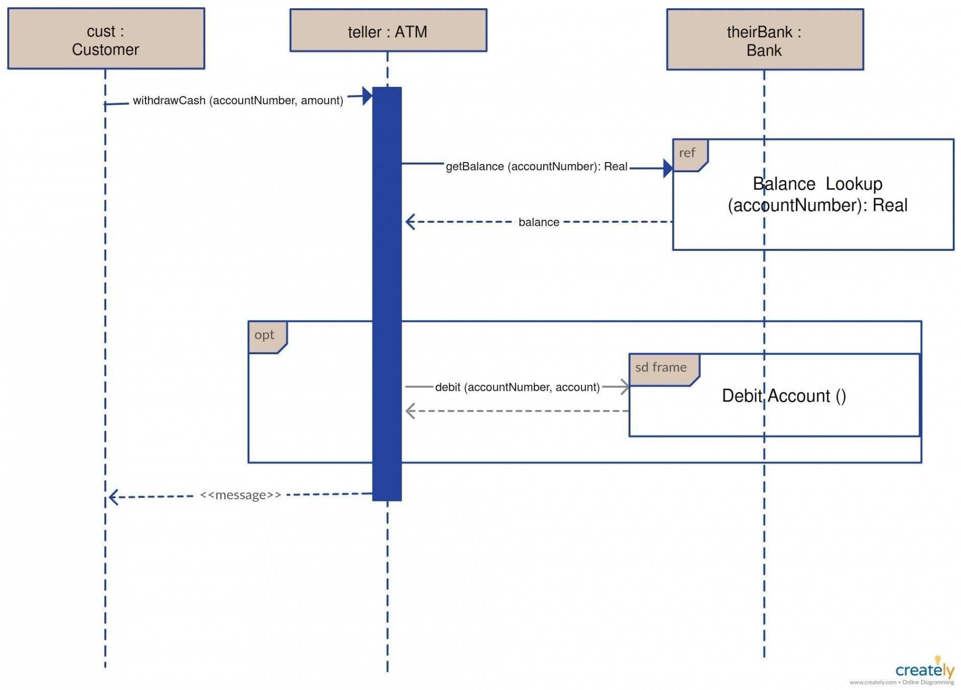 Charts And Graphs Worksheets