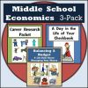 Middle School Economics Bundle Bud ing Check Writing & Career Research
