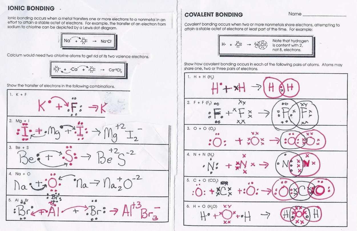 Chemical Bonding Worksheet