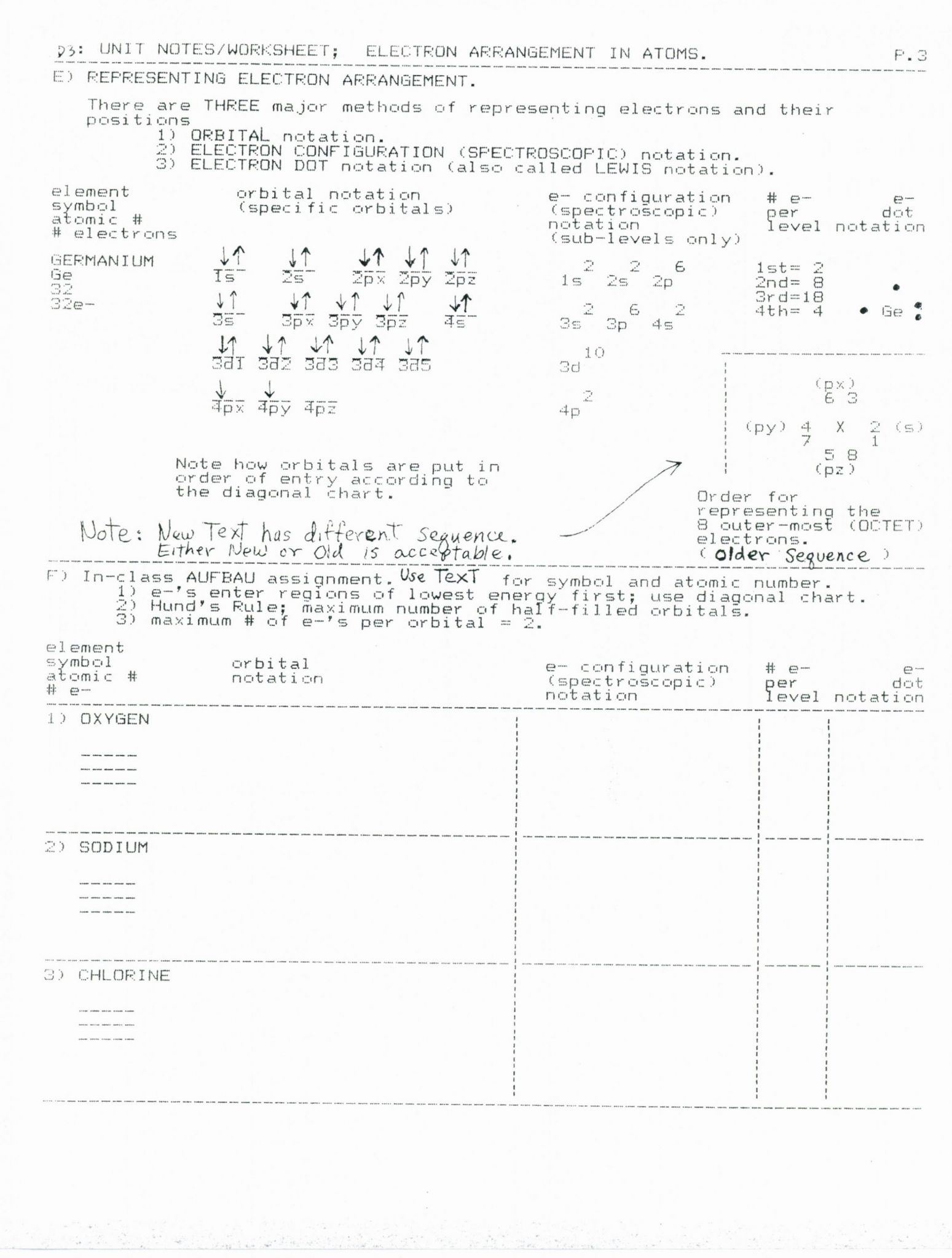 electron dot diagram for ca animated tree chemical bonds ionic worksheet briefencounters