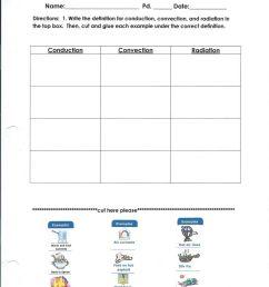 35 Energy Transfer In The Atmosphere Worksheet - Worksheet Resource Plans [ 1536 x 1116 Pixel ]