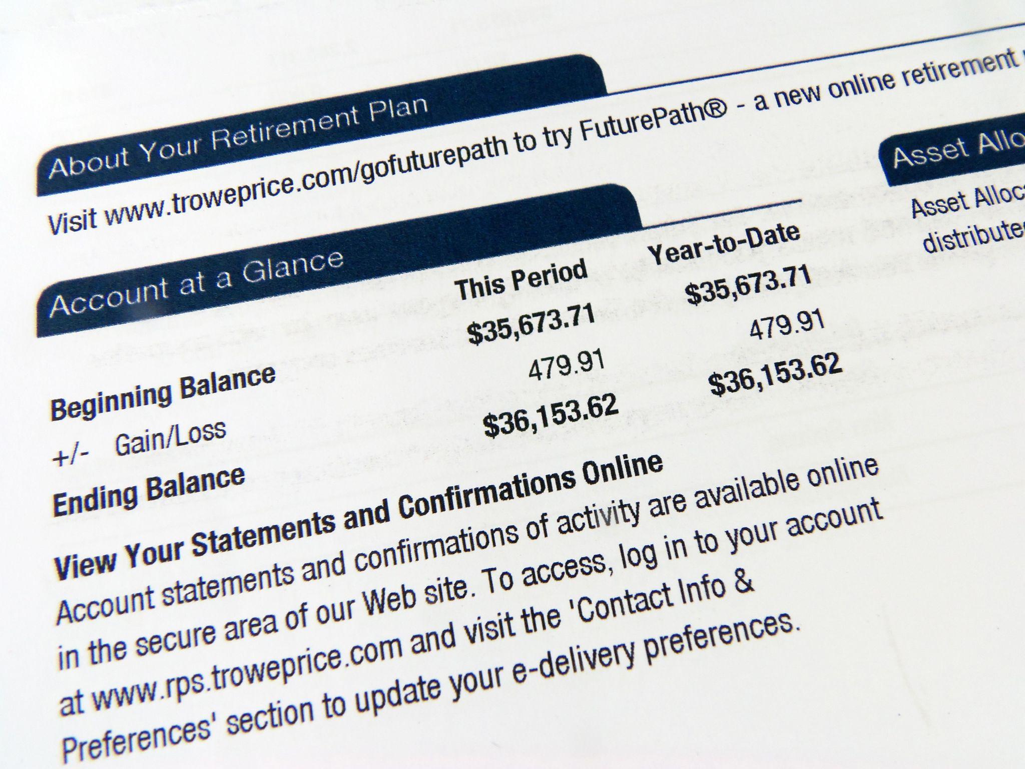 Credit Basics Worksheet Answers