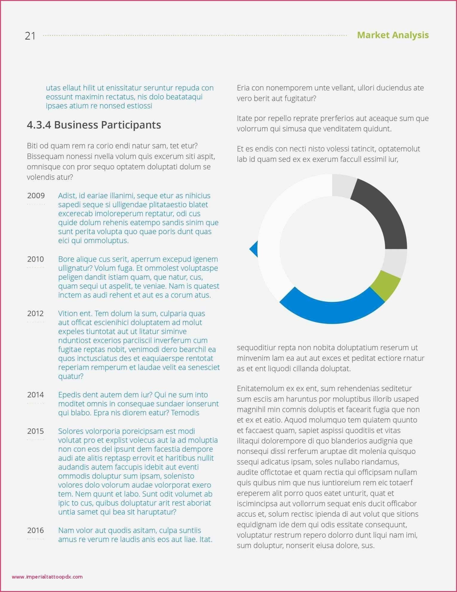 Credit Limit Worksheet