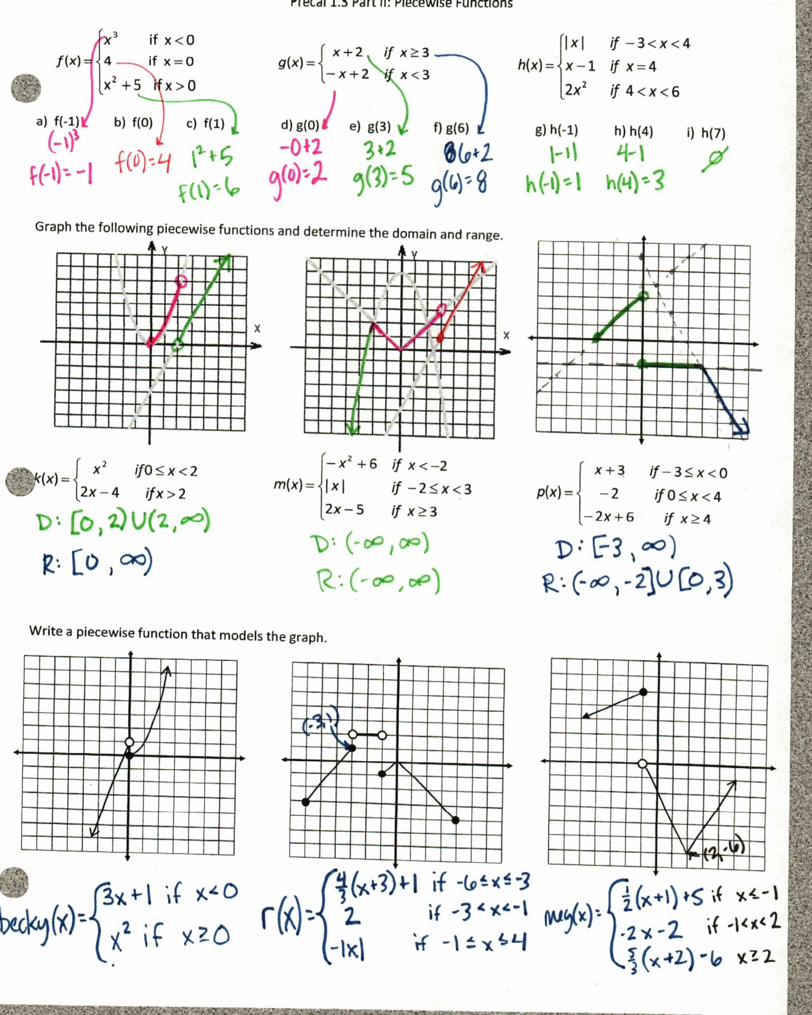 Domain And Range Of A Function Graph Worksheet With