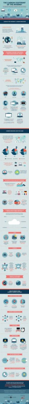 [INFOGRAPHIC] The Carbon Footprint of the Internet Infographic Examples Internet Usage The