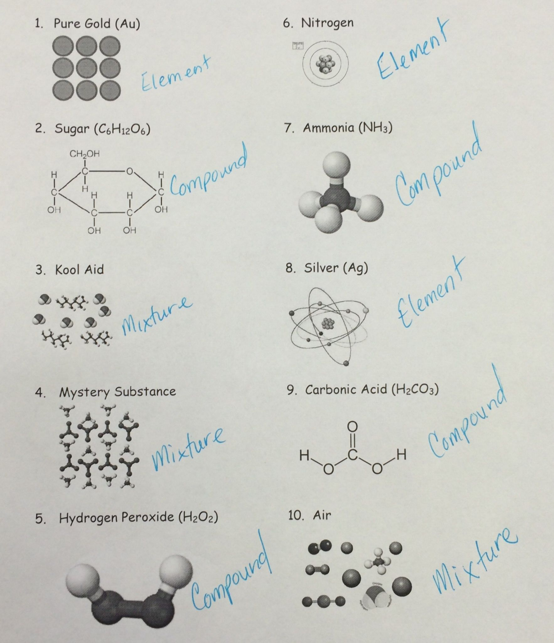 Molecular Compounds Worksheet With Answers