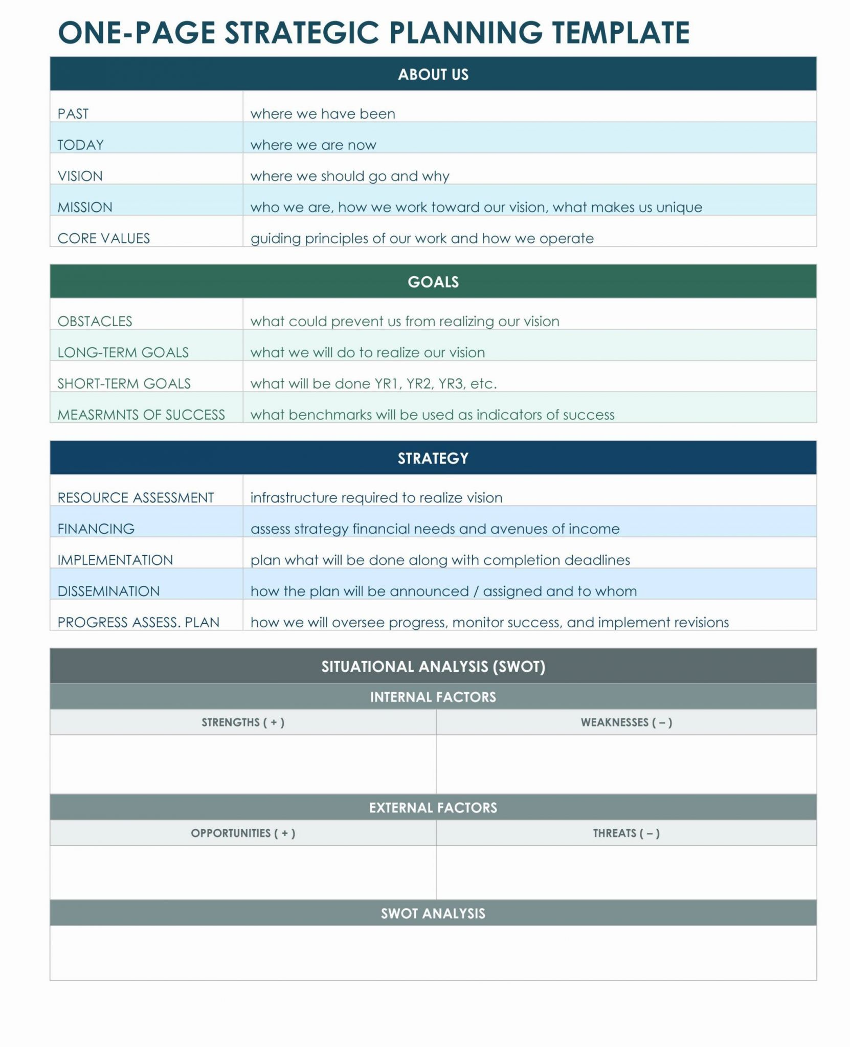 Estate Planning Worksheet Template