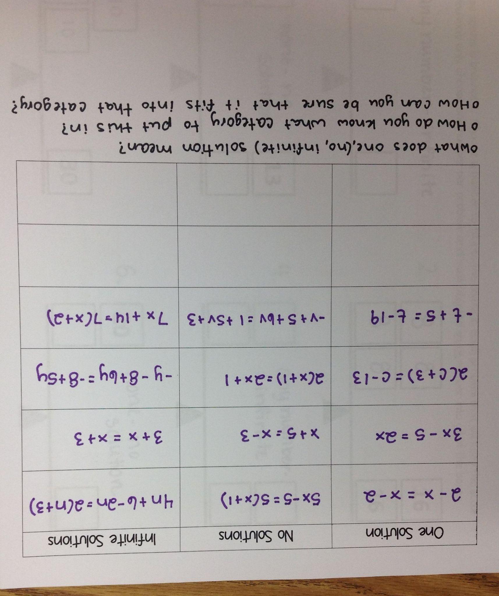 Factoring Using The Distributive Property Worksheet