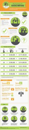 Fha Streamline Refi Worksheet New 3651 Best Mortgage Payoff Pinterest Fha Streamline Refi