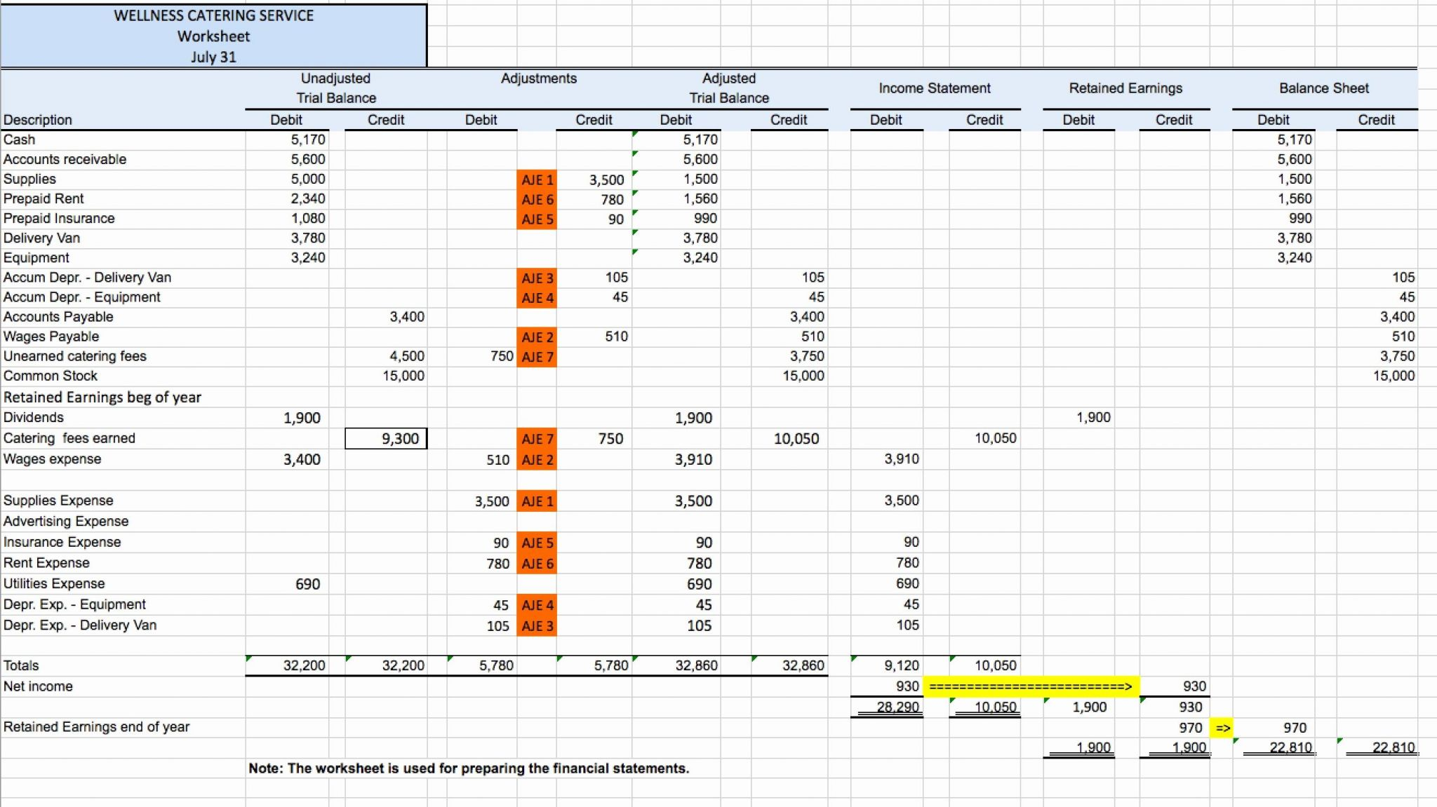 Financial Literacy Worksheets