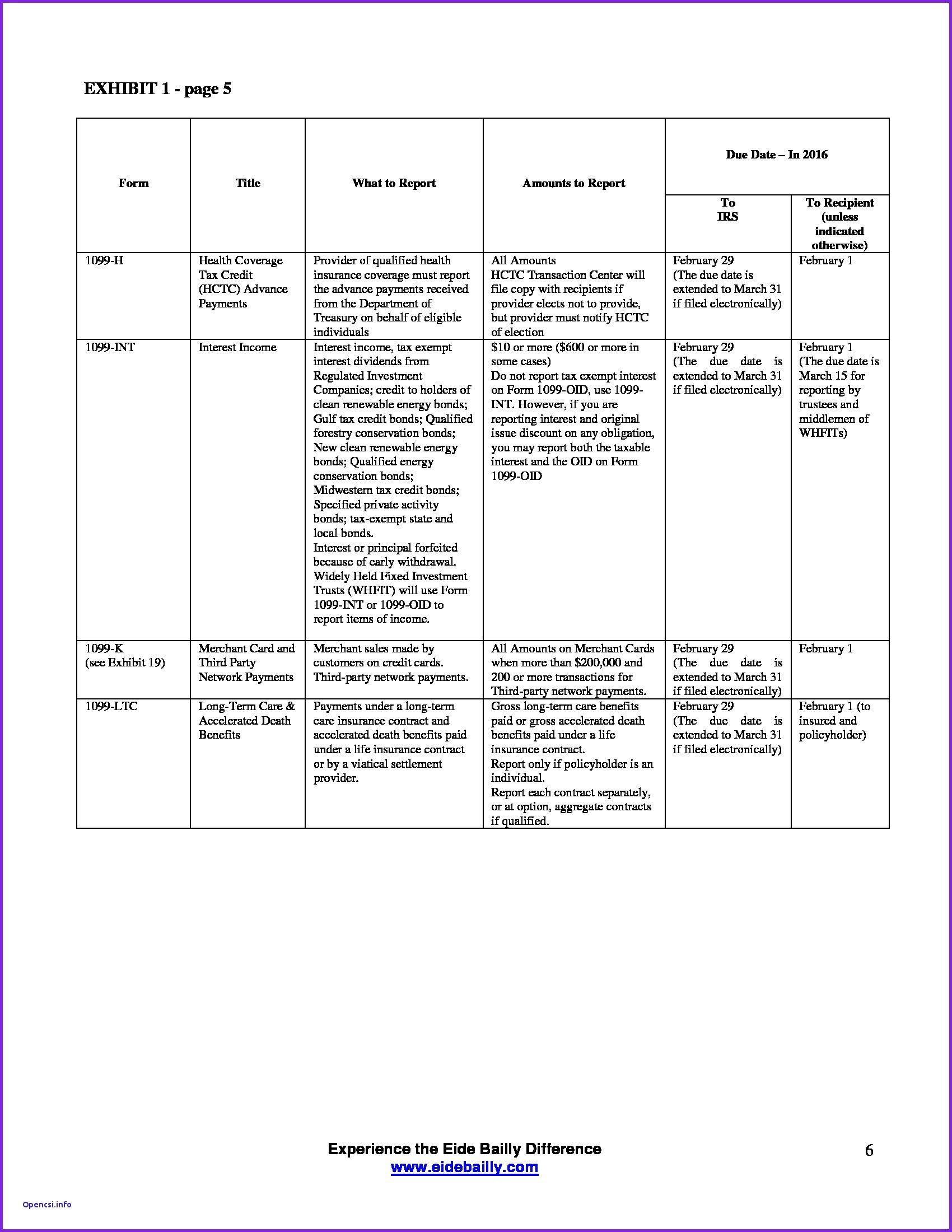 Gene Mutations Worksheet