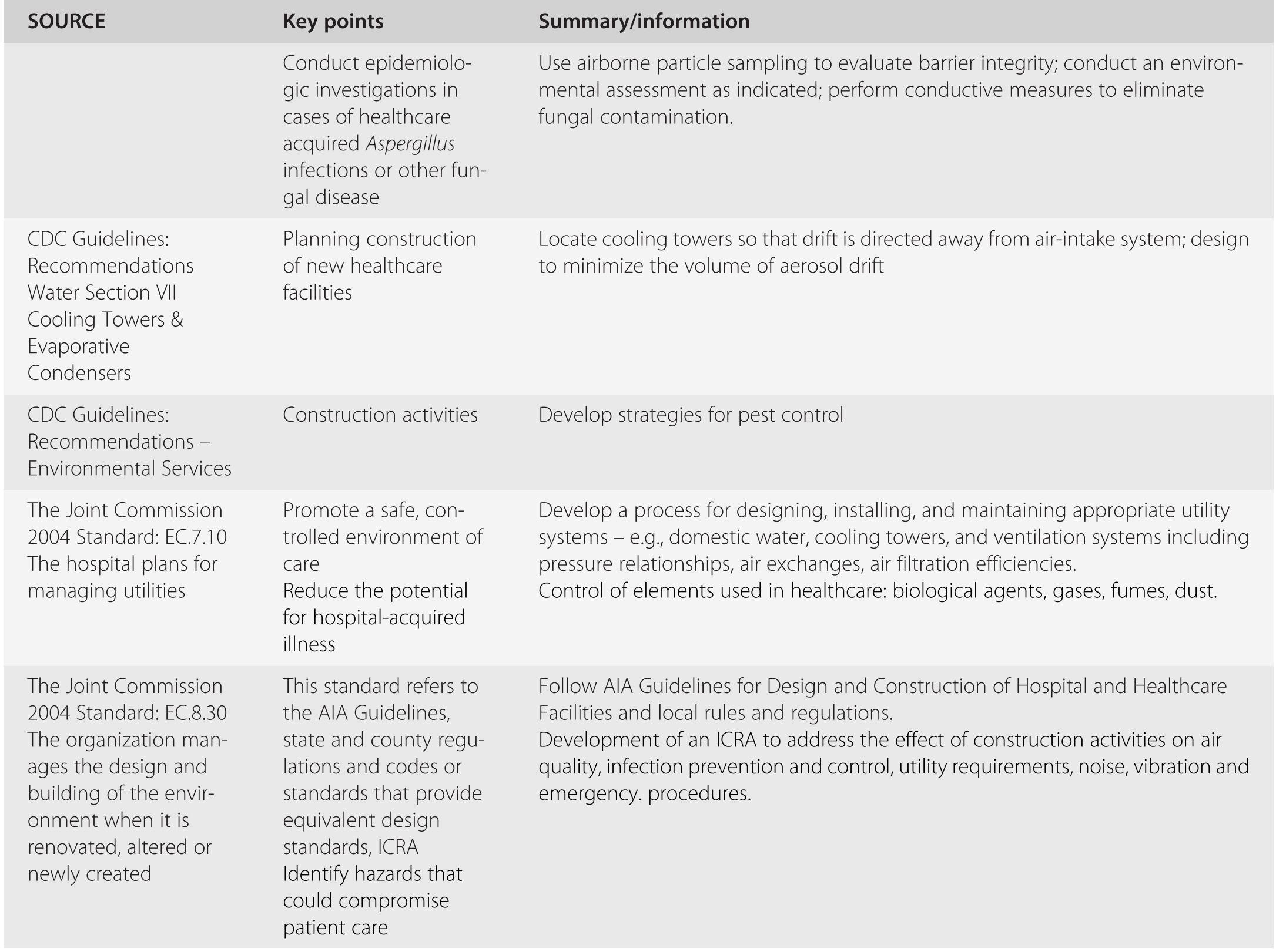 Genetic Engineering Simulations Worksheet Answers