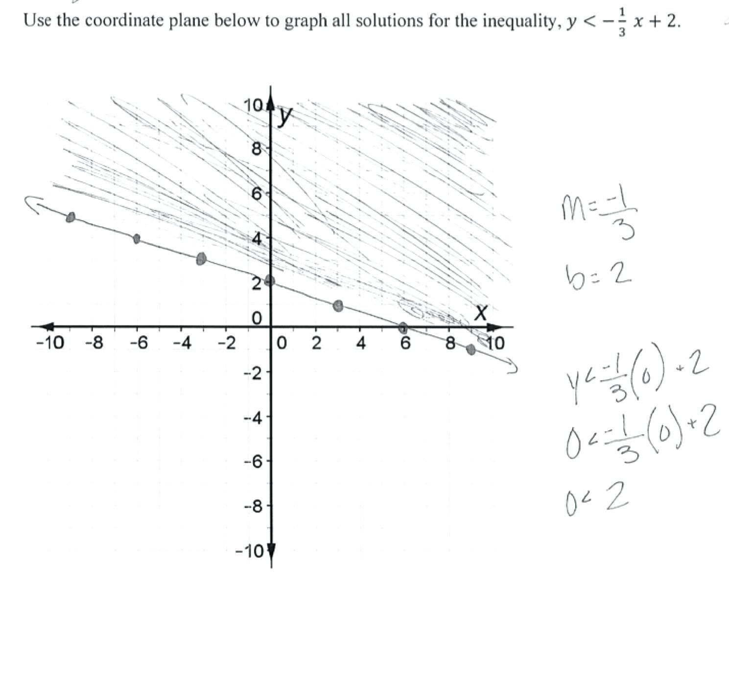 Graphing Absolute Value Inequalities In Two Variables