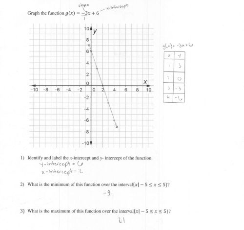 small resolution of Table Of Values To Graph Worksheet   Printable Worksheets and Activities  for Teachers