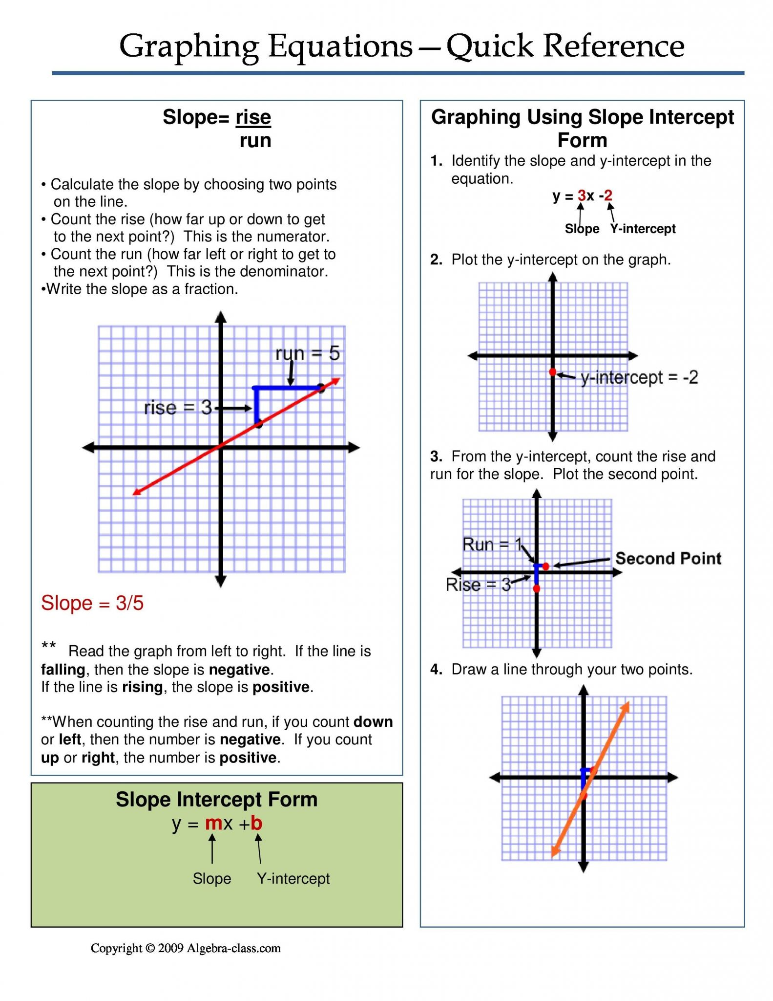 Graphing Polynomial Functions Worksheet Answers