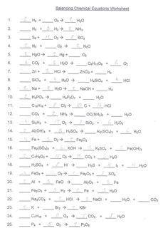 Honors Chemistry Worksheet