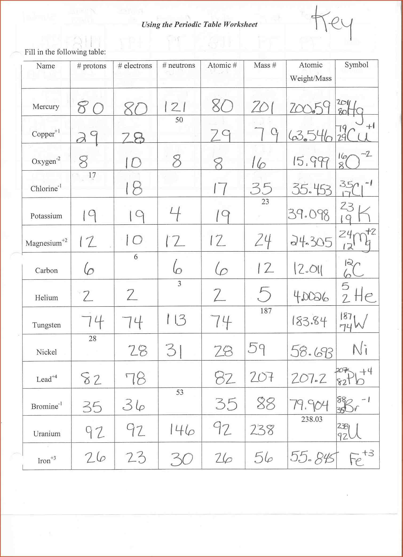 Ions And Isotopes Worksheet