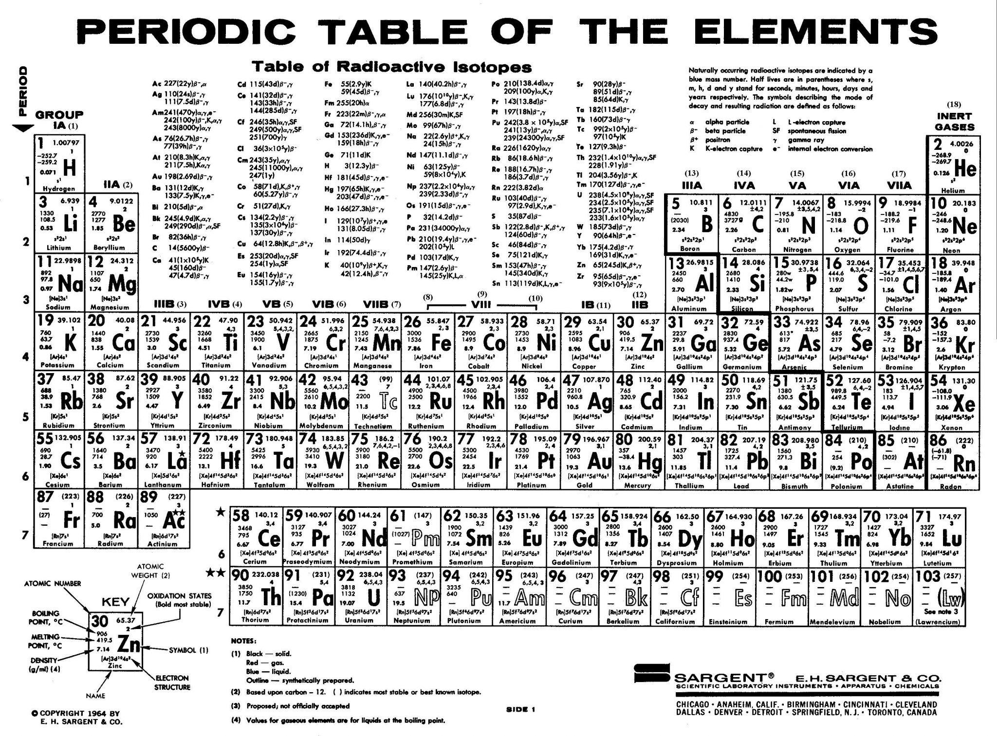 Isotope Practice Worksheet