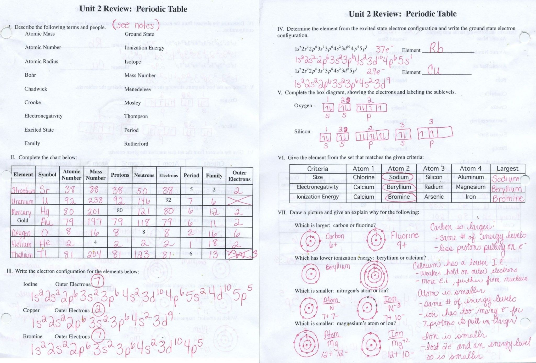 Isotopes Ions And Atoms Worksheet 1 Answer Key