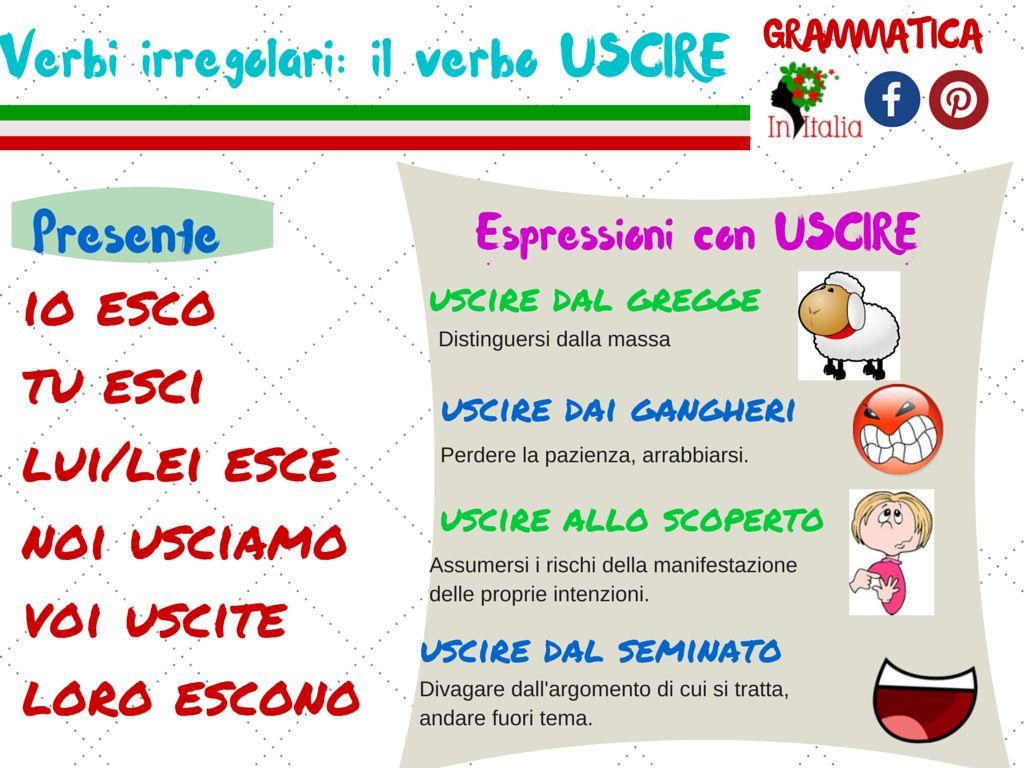 Italian Grammar Worksheets