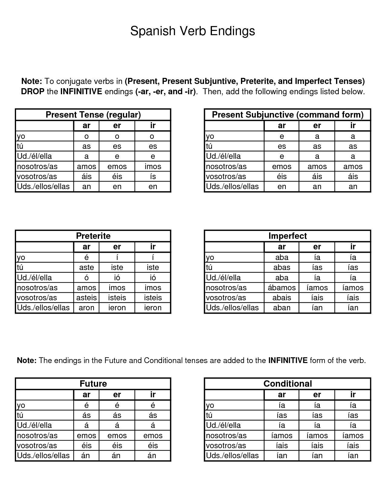 Karyotype Worksheet Answer Key