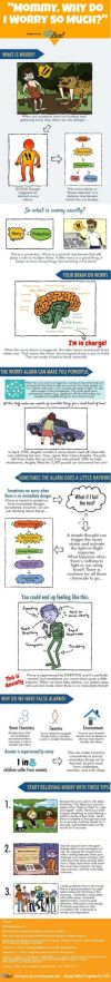 Anxiety Explained via Infographic
