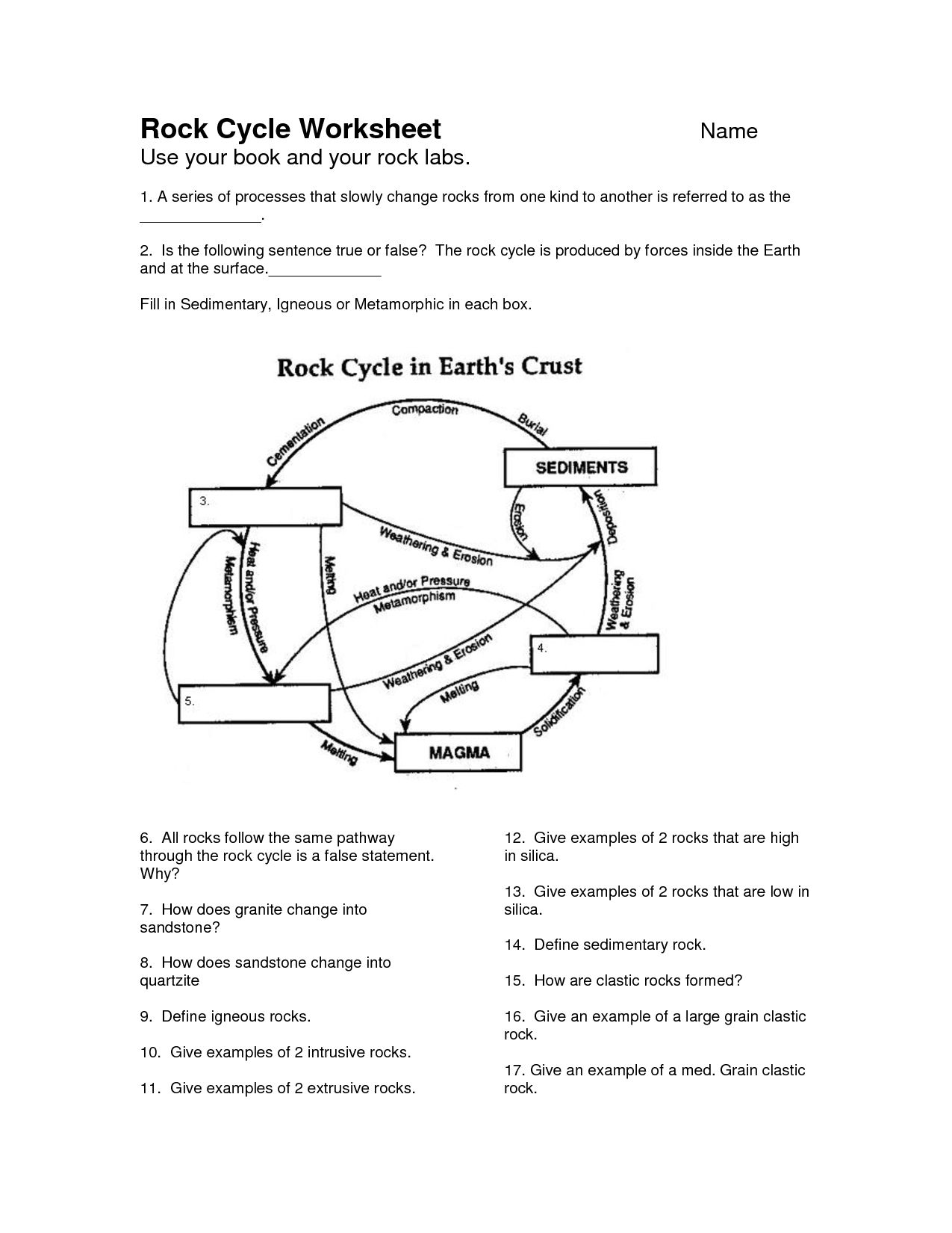 Layers Of The Earth Worksheets Middle School
