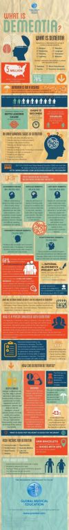 Facts and myths about dementia everyone should know