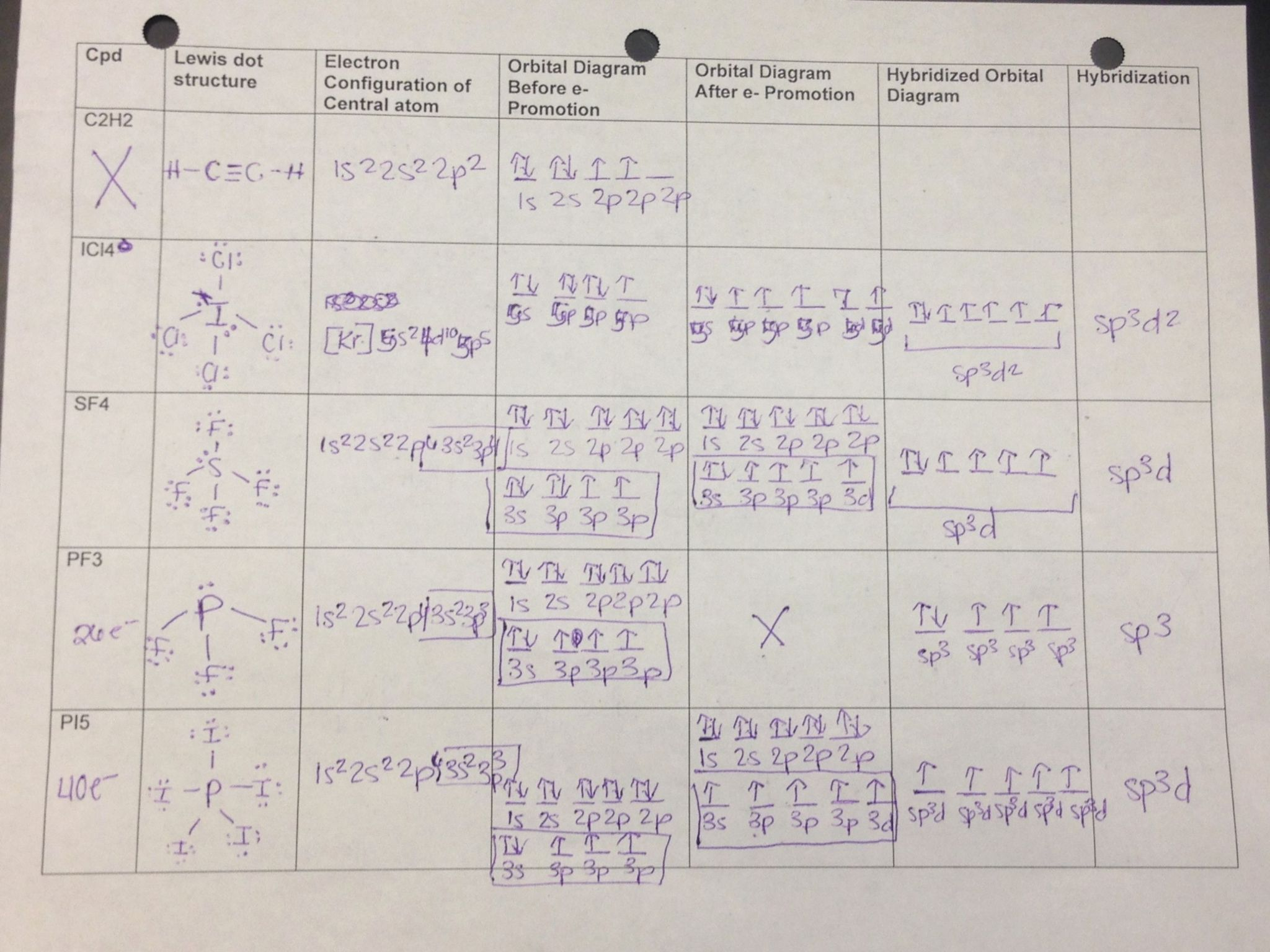 Vsepr Worksheet Answer Key