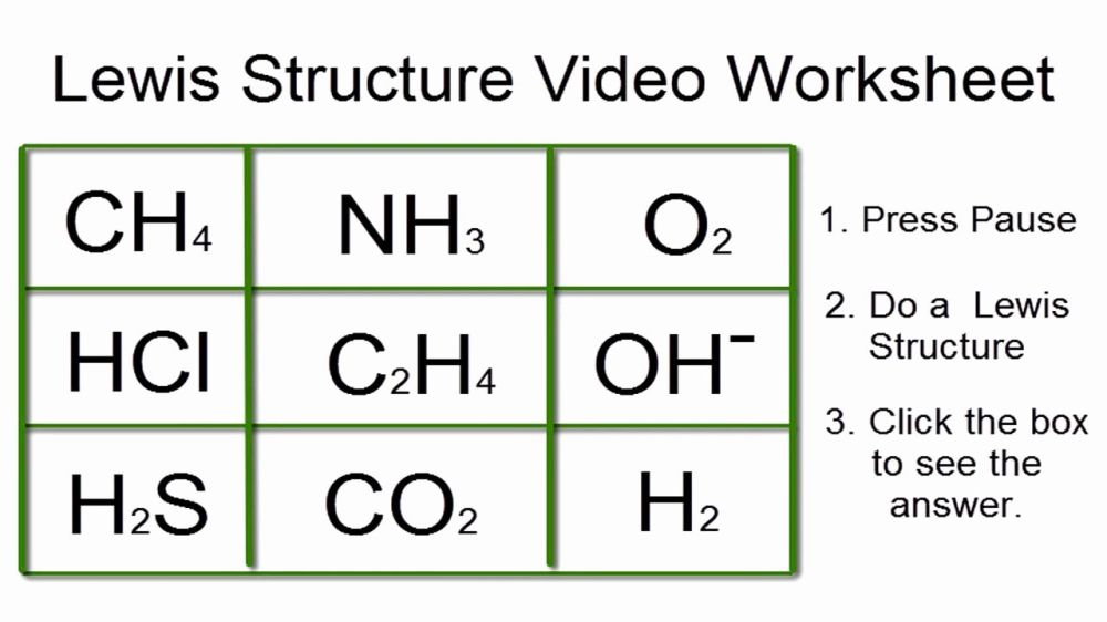 medium resolution of lewis structure practice worksheet awesome lewis dot diagram worksheet answers new electron dot structures