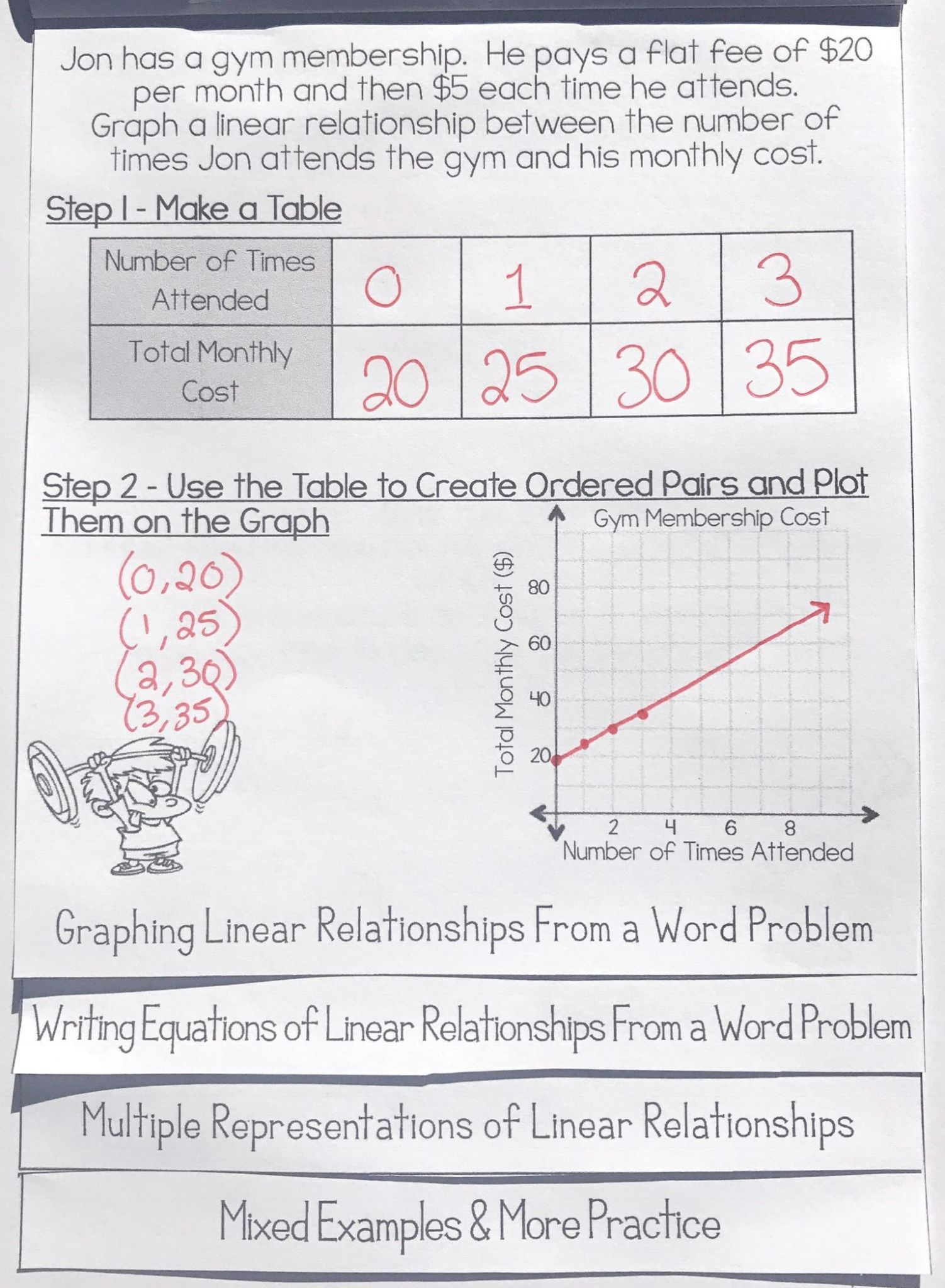 Linear Equation Problems Worksheet