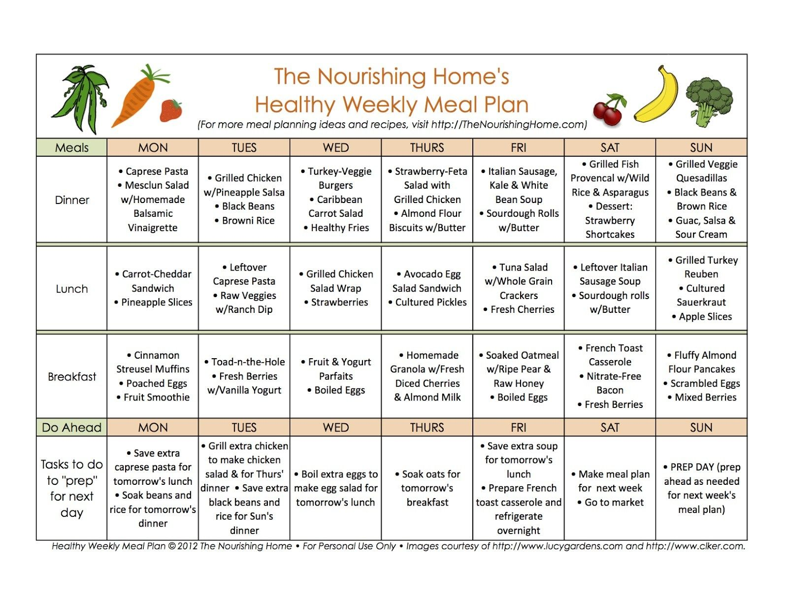 Daniel Fast Meal Plan Worksheet