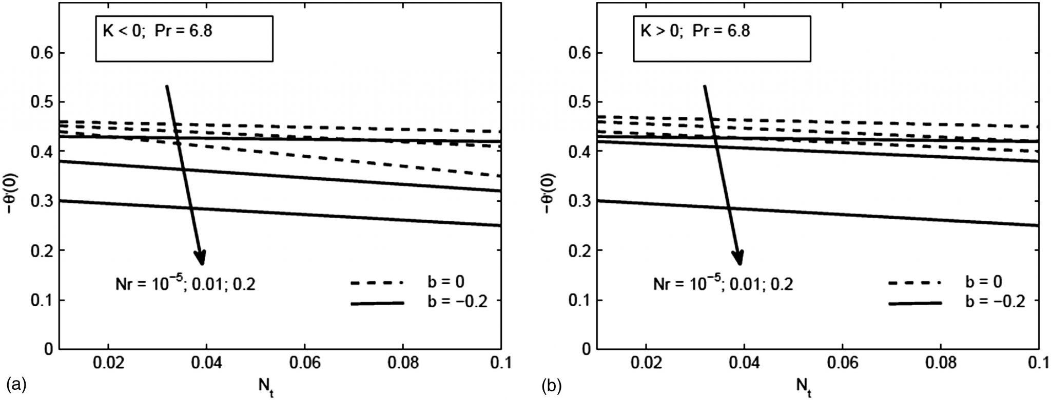 Methods Of Heat Transfer Worksheet Answers